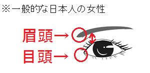 目頭と眉頭(女性)