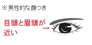 目頭と眉頭